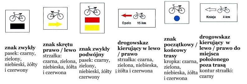 turystykarowerowa1
